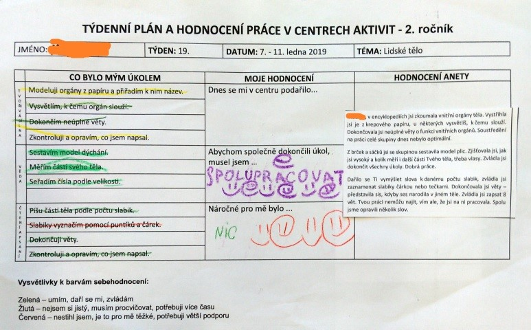 Týdenní plán a hodnocení v centrech aktivit_2. ročník.