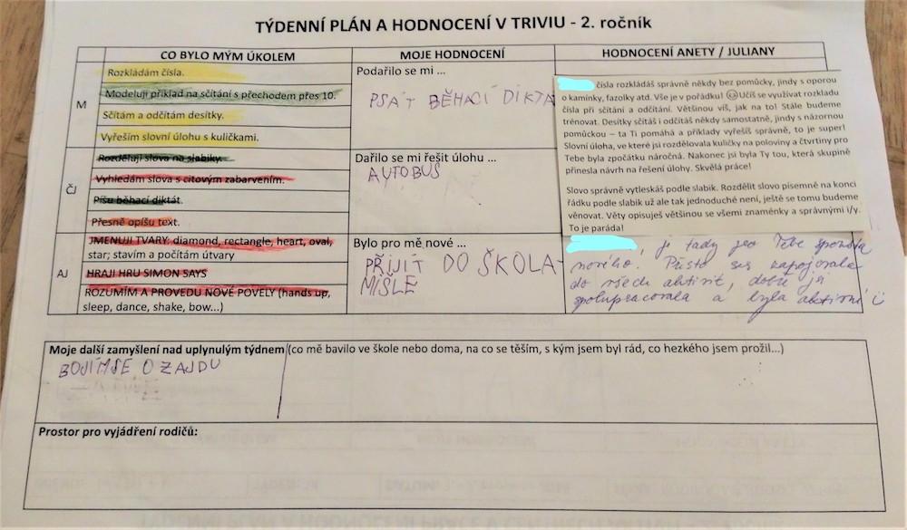 Týdenní plán a hodnocení v triviu_2. ročník